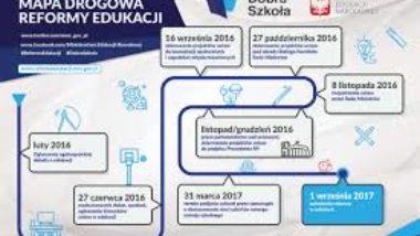 kalendarz reformy